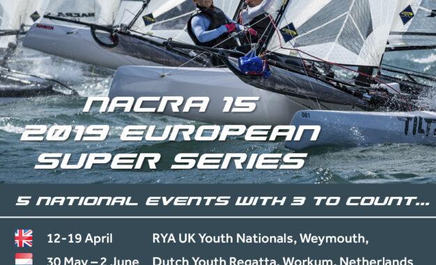 Final 5th Nacra 15 European Super Series in Belgium (7 & 8 September)